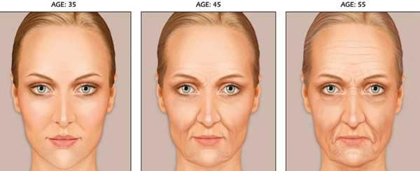 Zmiany proporcji twarzy z wiekiem