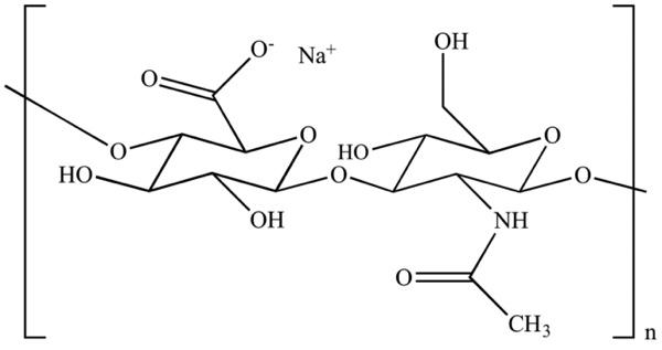 budowa kwasu hialuronowego